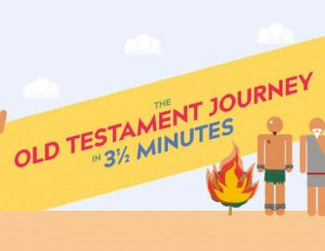 Getting into the bible the old testament journey in 3 minutes view or download at biblesociety thecheapjerseys Image collections