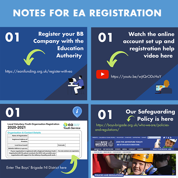 Ea notes for registering